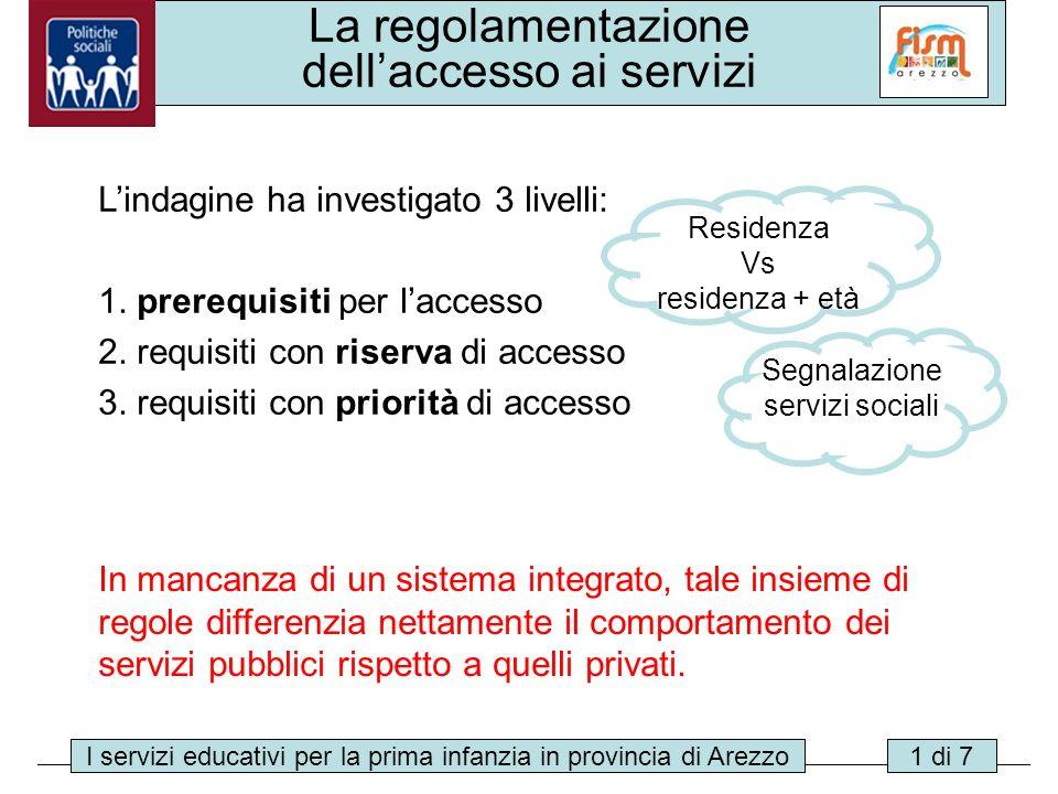 La regolamentazione dell'accesso ai servizi