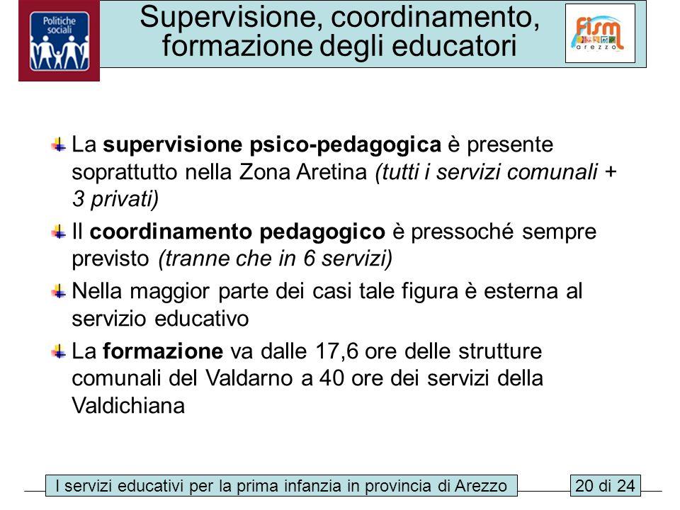 Supervisione, coordinamento, formazione degli educatori