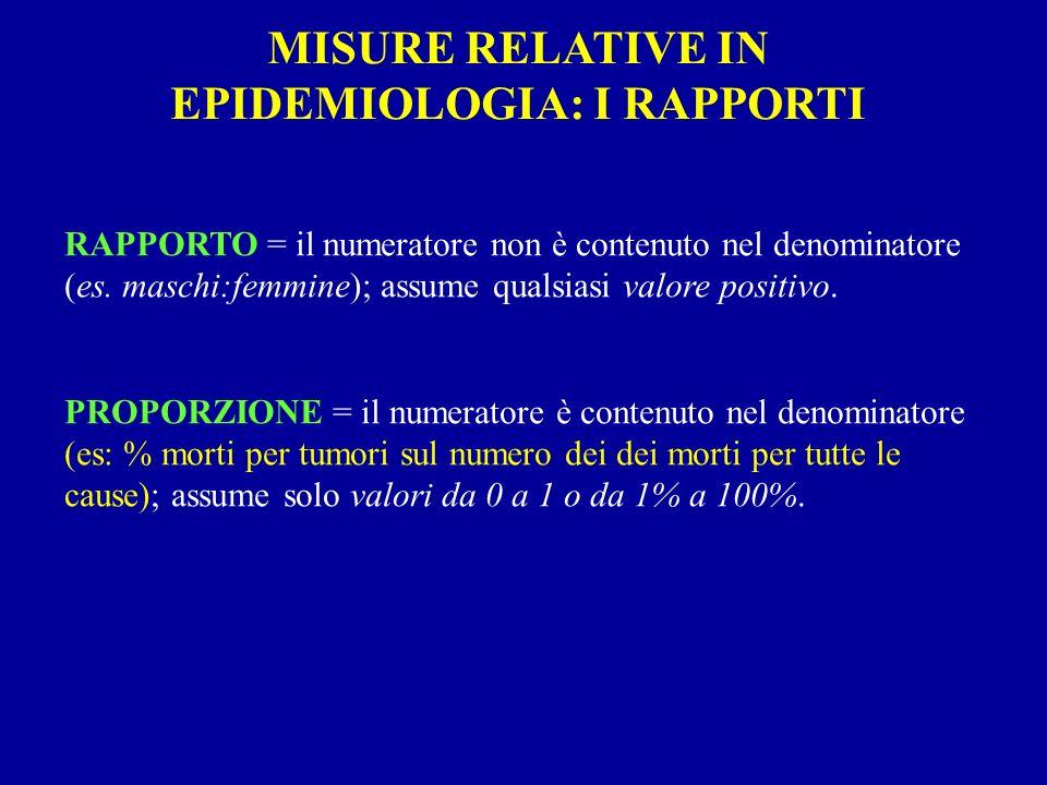 MISURE RELATIVE IN EPIDEMIOLOGIA: I RAPPORTI