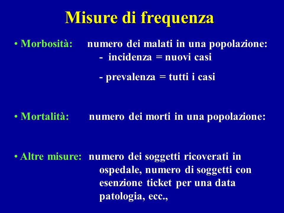 Misure di frequenza Morbosità: numero dei malati in una popolazione: