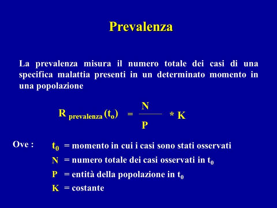 Prevalenza N R prevalenza (to) P * K t0