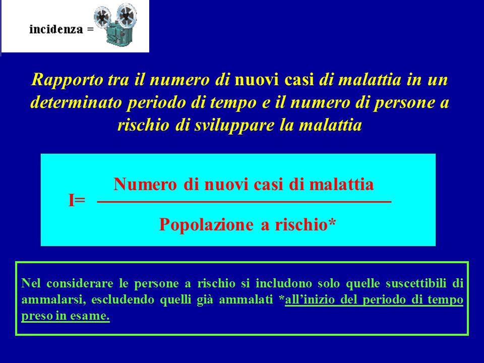 Numero di nuovi casi di malattia Popolazione a rischio*
