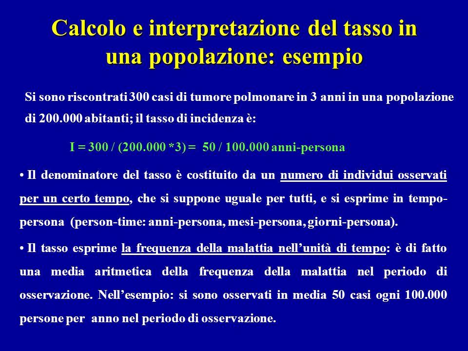 Calcolo e interpretazione del tasso in una popolazione: esempio