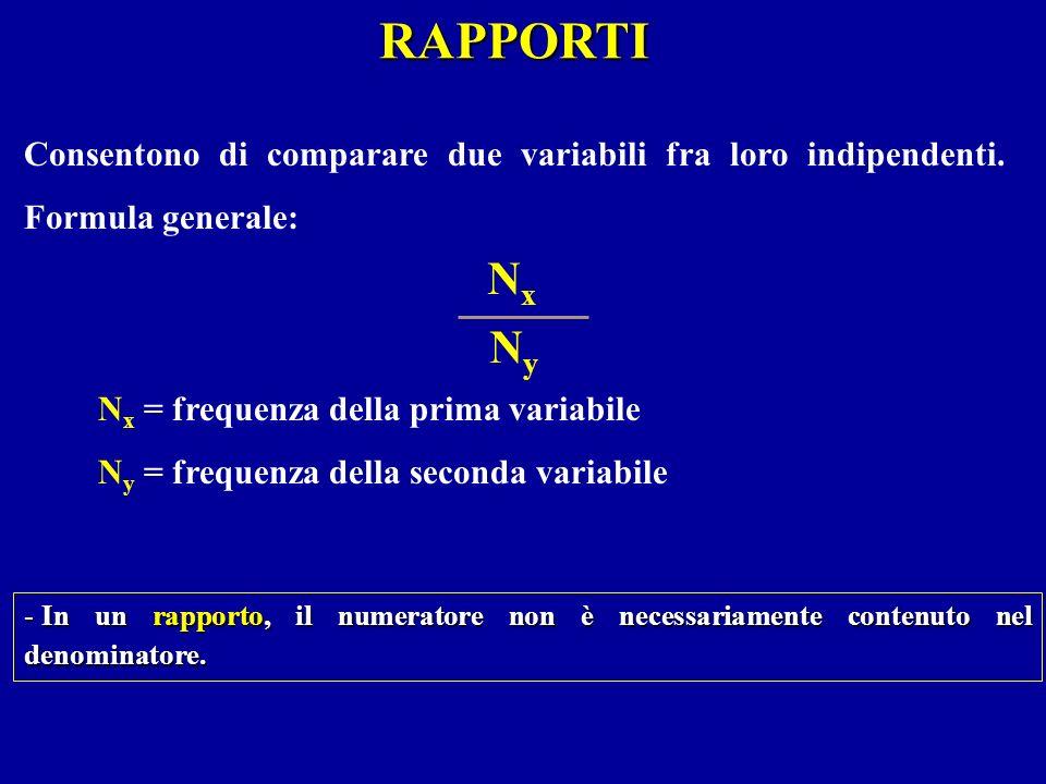 RAPPORTI Consentono di comparare due variabili fra loro indipendenti. Formula generale: Nx. Ny. Nx = frequenza della prima variabile.