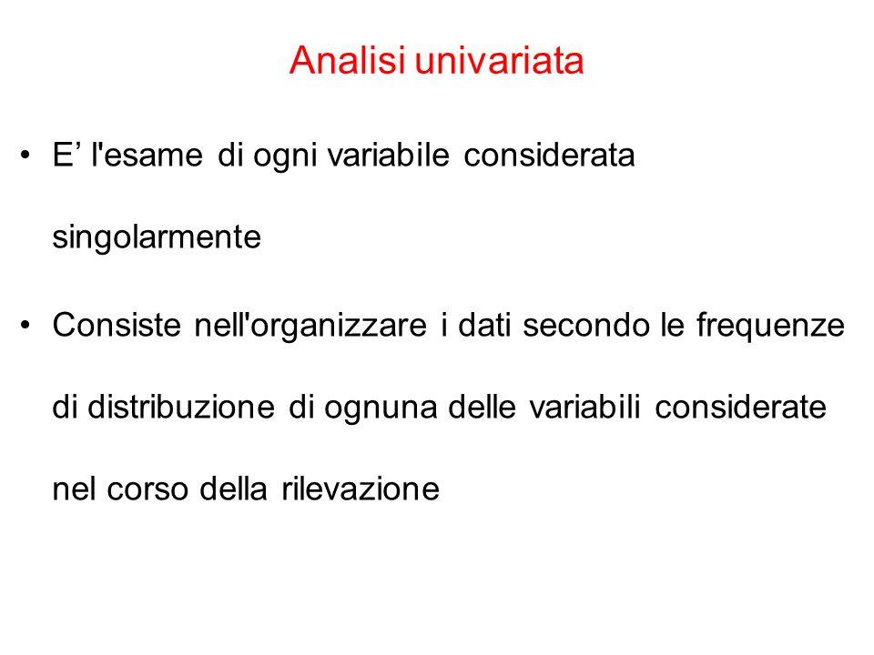 Analisi univariata E' l esame di ogni variabile considerata singolarmente.