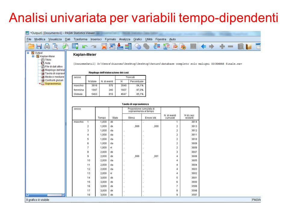 Analisi univariata per variabili tempo-dipendenti