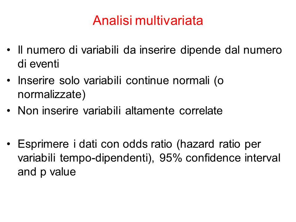 Analisi multivariata Il numero di variabili da inserire dipende dal numero di eventi. Inserire solo variabili continue normali (o normalizzate)