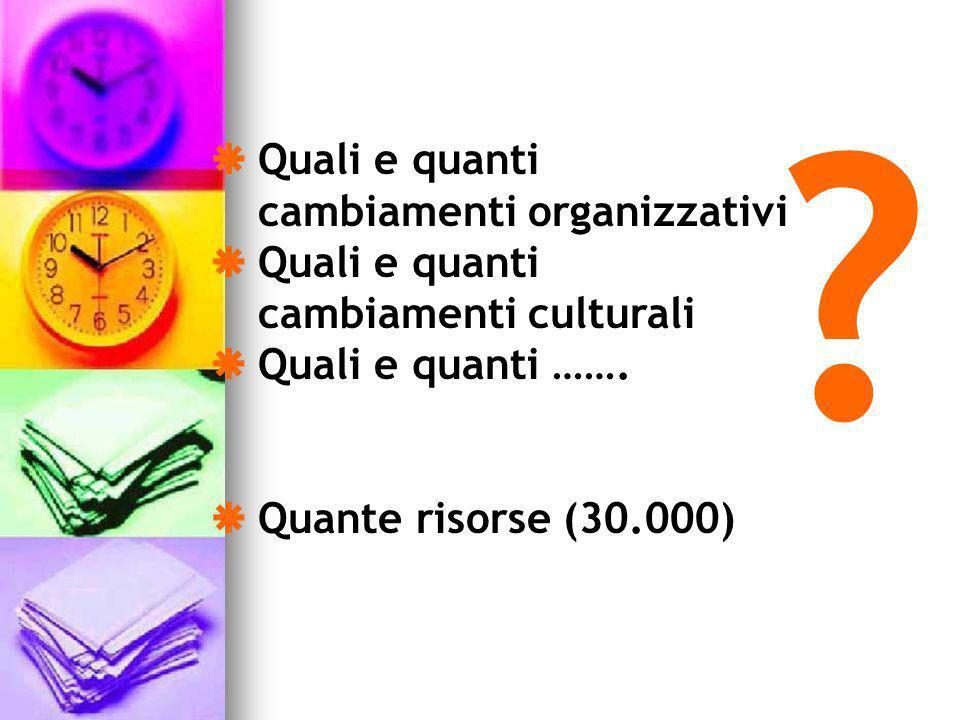 Quali e quanti cambiamenti organizzativi