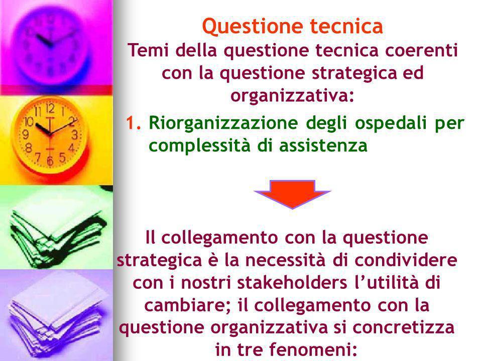 Questione tecnica Temi della questione tecnica coerenti con la questione strategica ed organizzativa: