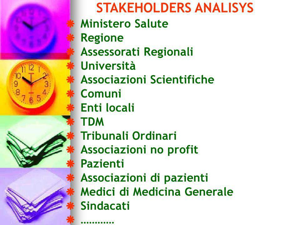 STAKEHOLDERS ANALISYS