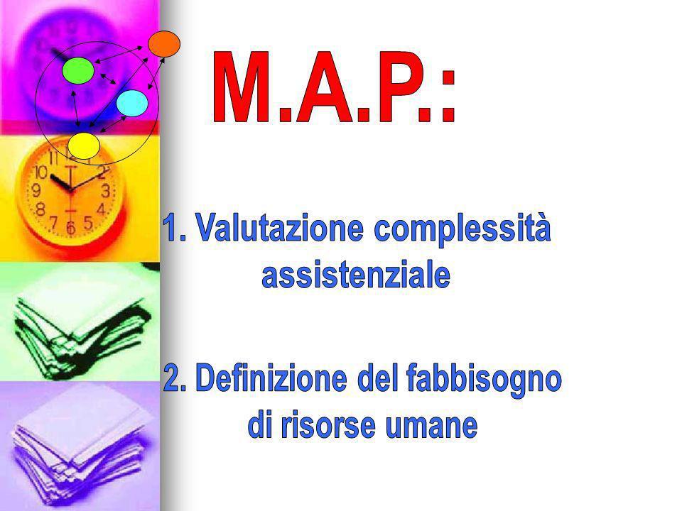 1. Valutazione complessità 2. Definizione del fabbisogno