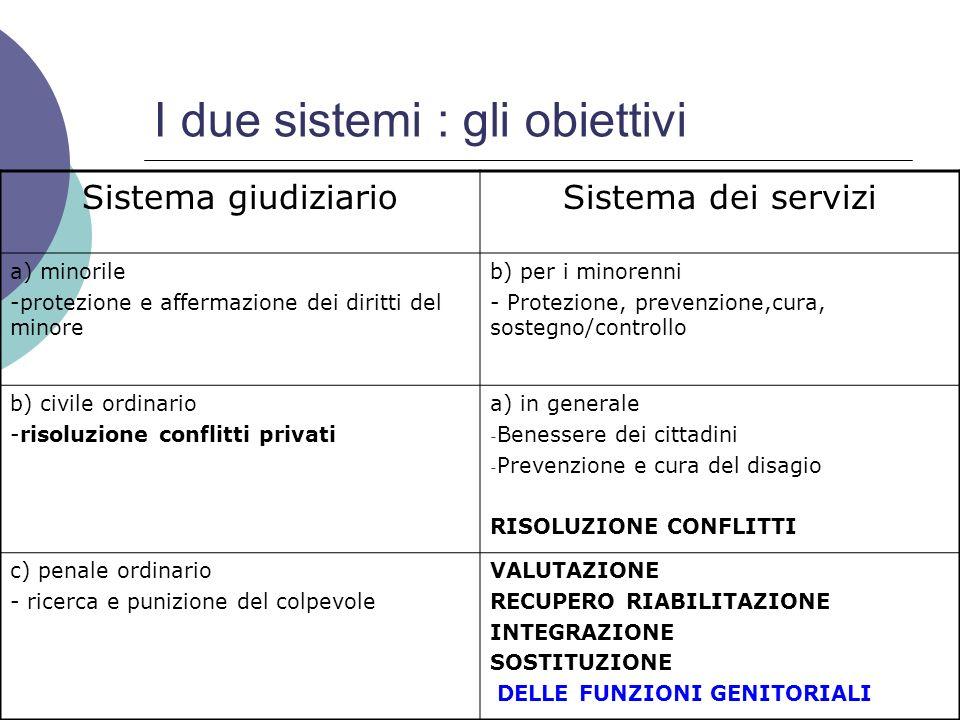 I due sistemi : gli obiettivi