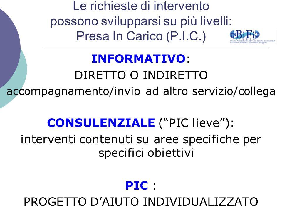 Le richieste di intervento possono svilupparsi su più livelli: Presa In Carico (P.I.C.)