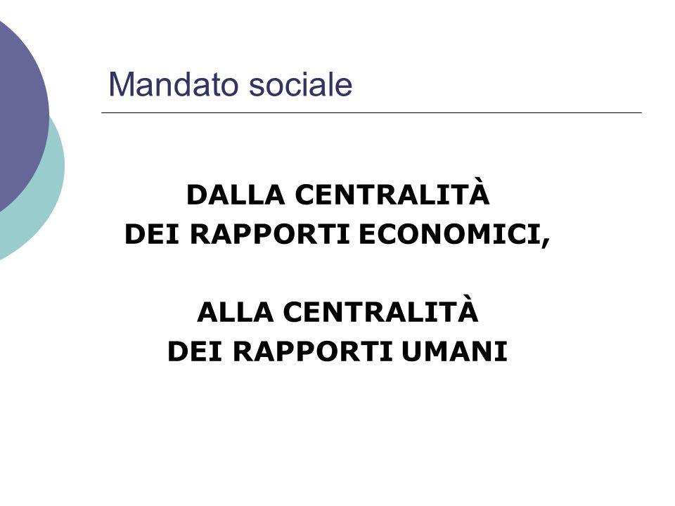 DEI RAPPORTI ECONOMICI,