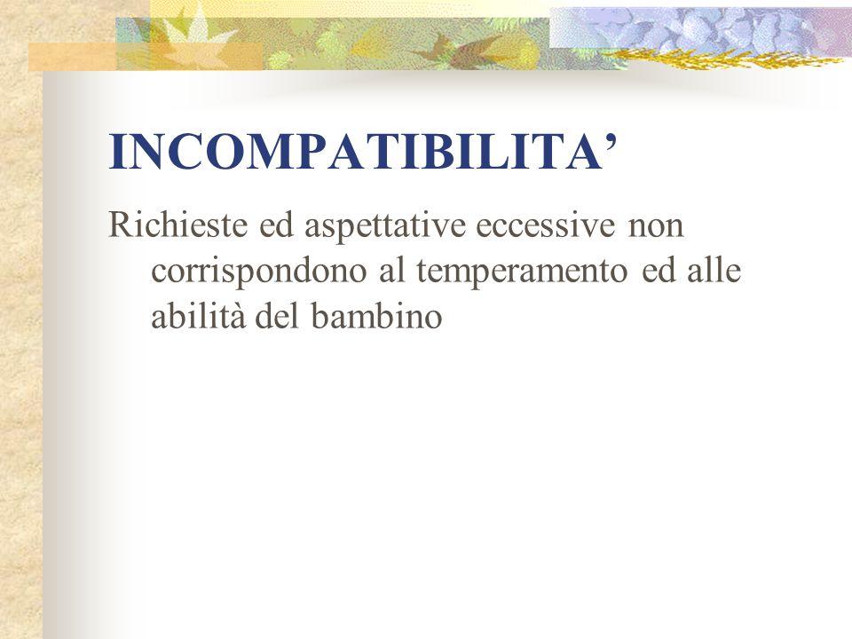 INCOMPATIBILITA'Richieste ed aspettative eccessive non corrispondono al temperamento ed alle abilità del bambino.