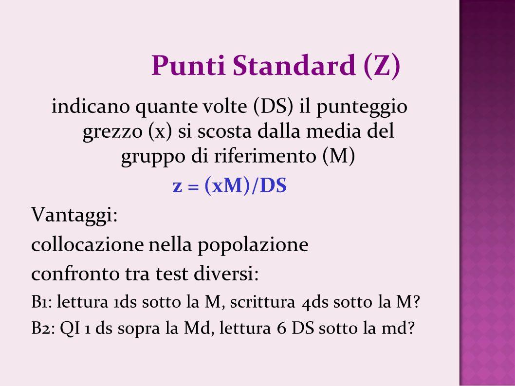 Punti Standard (Z)indicano quante volte (DS) il punteggio grezzo (x) si scosta dalla media del gruppo di riferimento (M)