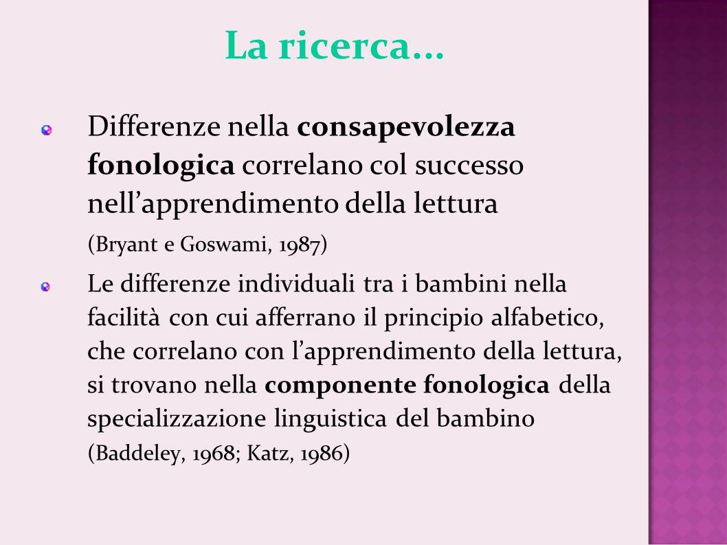 La ricerca...Differenze nella consapevolezza fonologica correlano col successo nell'apprendimento della lettura (Bryant e Goswami, 1987)
