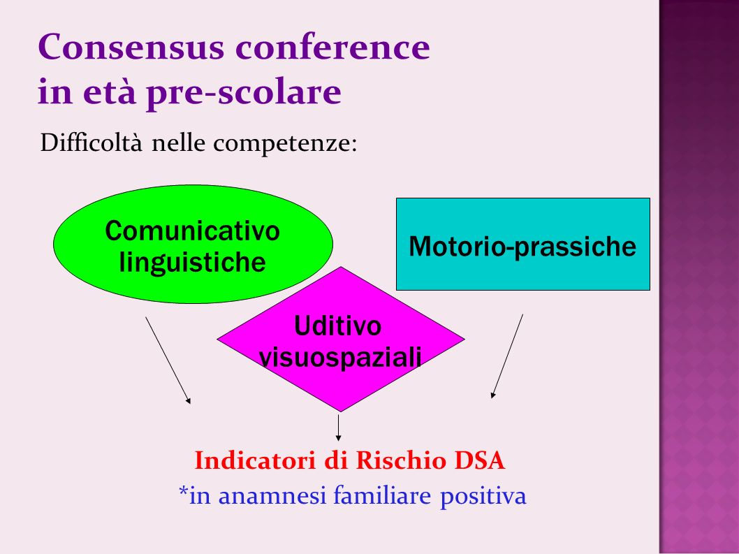 Consensus conference in età pre-scolare