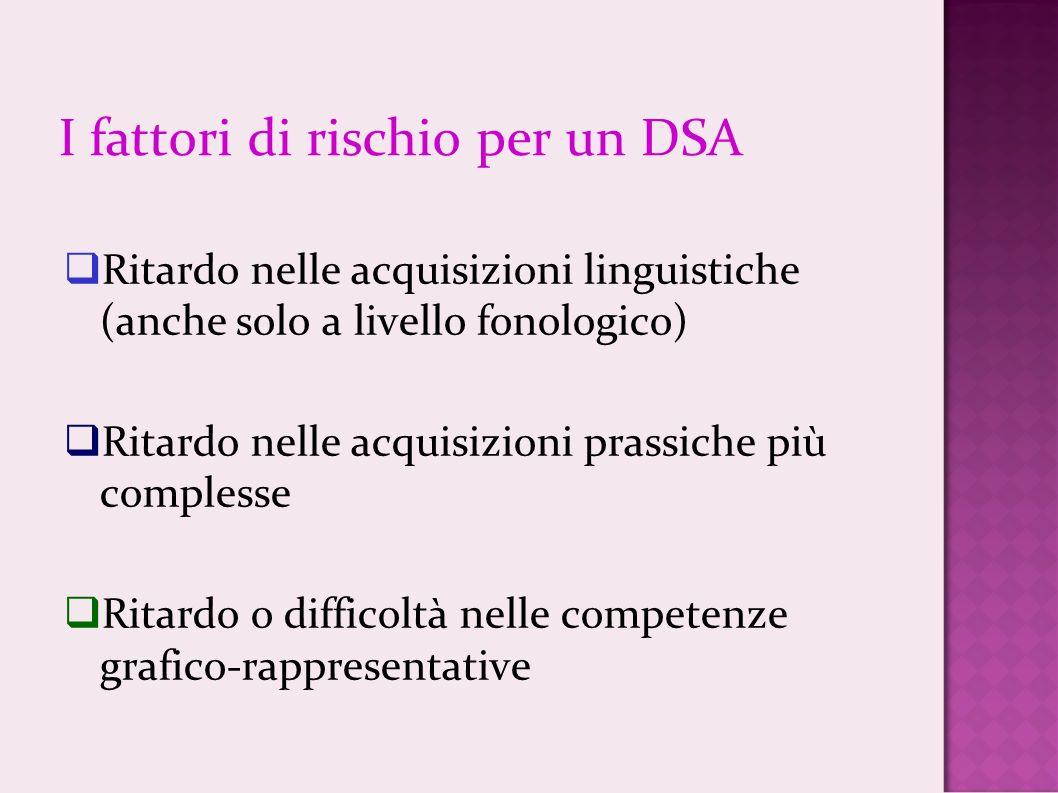I fattori di rischio per un DSA