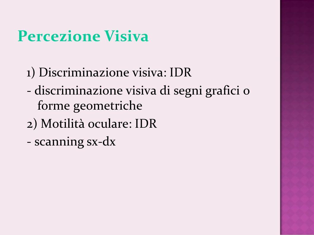 Percezione Visiva 1) Discriminazione visiva: IDR