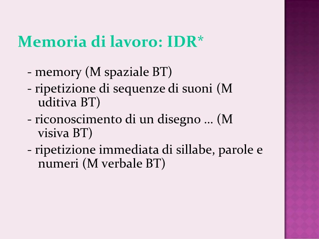 Memoria di lavoro: IDR*