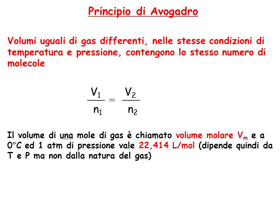 Principio di Avogadro V1 V2 = n1 n2