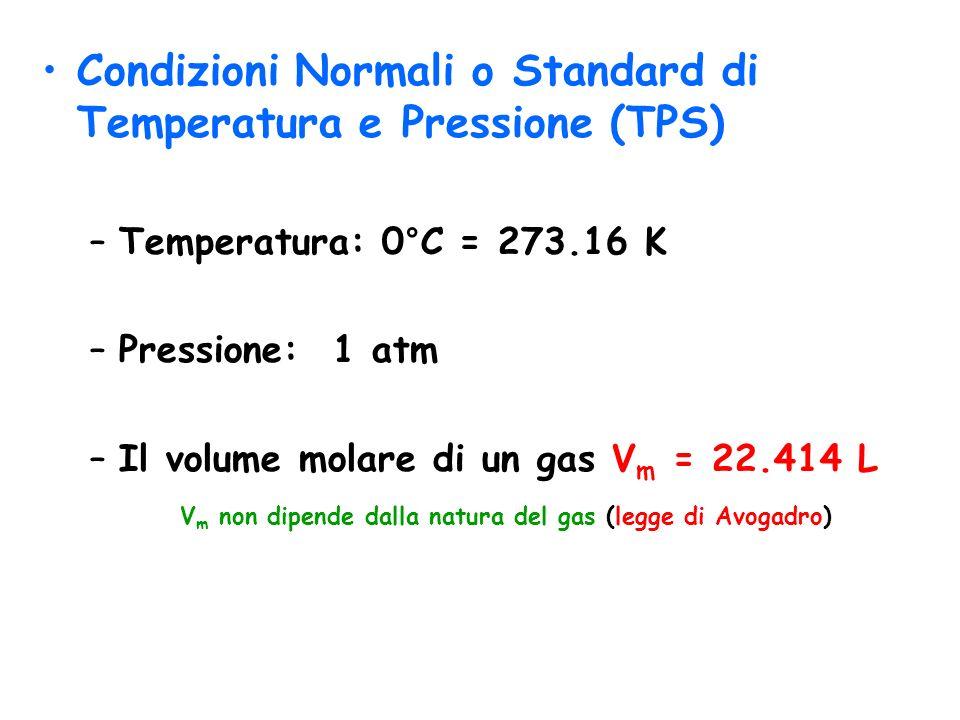 Condizioni Normali o Standard di Temperatura e Pressione (TPS)