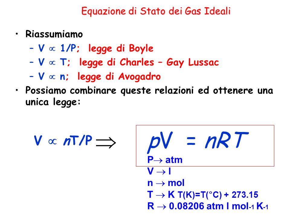 Equazione di Stato dei Gas Ideali