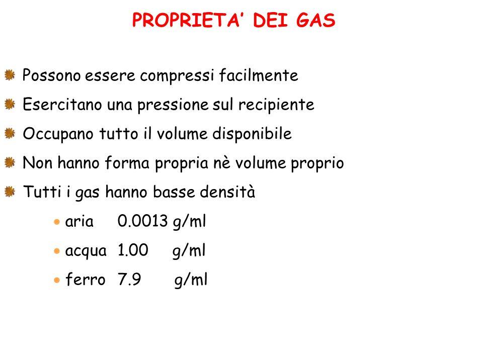 PROPRIETA' DEI GAS Possono essere compressi facilmente