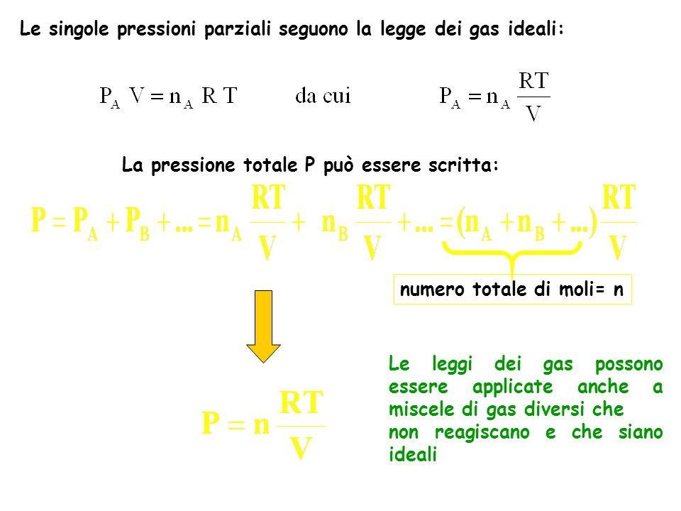 Le singole pressioni parziali seguono la legge dei gas ideali: