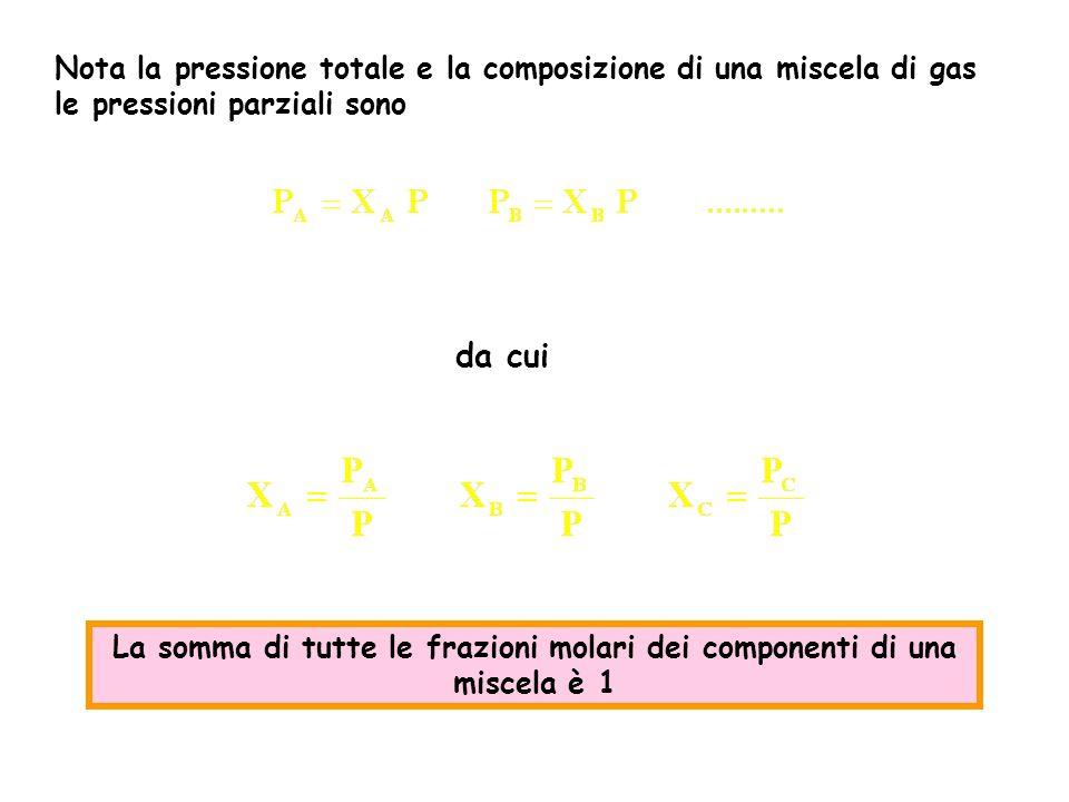 La somma di tutte le frazioni molari dei componenti di una miscela è 1