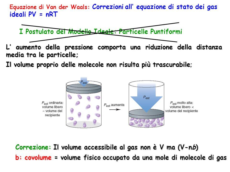 I Postulato del Modello Ideale: Particelle Puntiformi