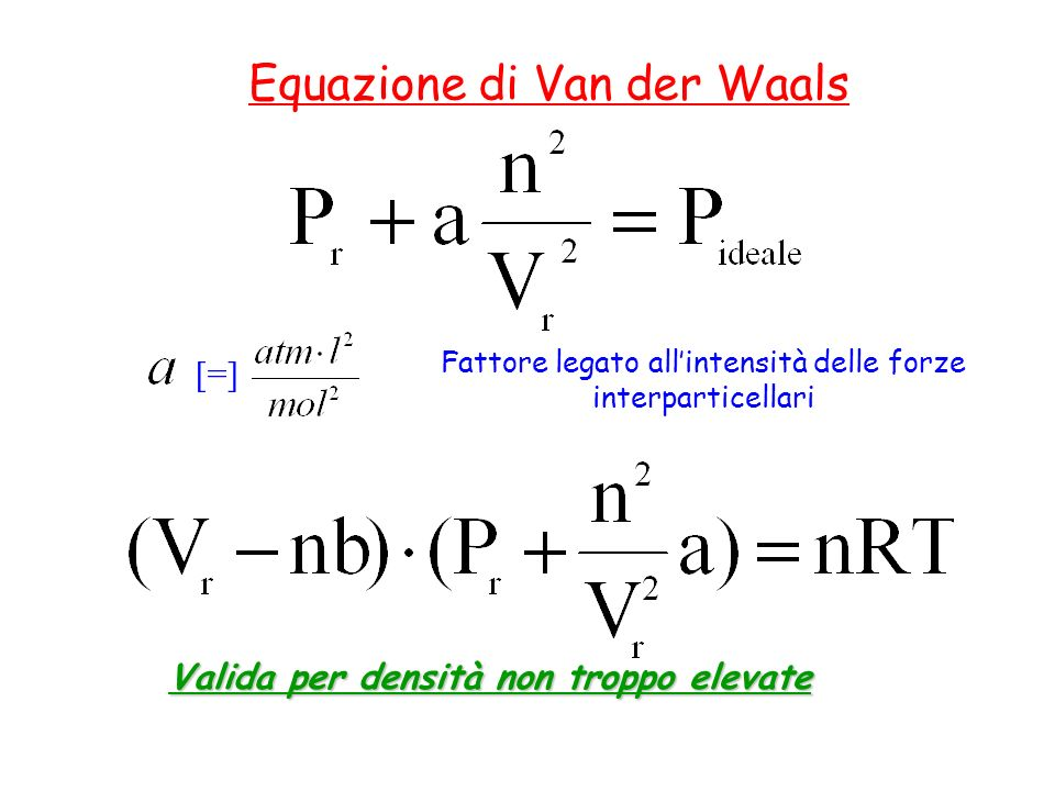 Equazione di Van der Waals