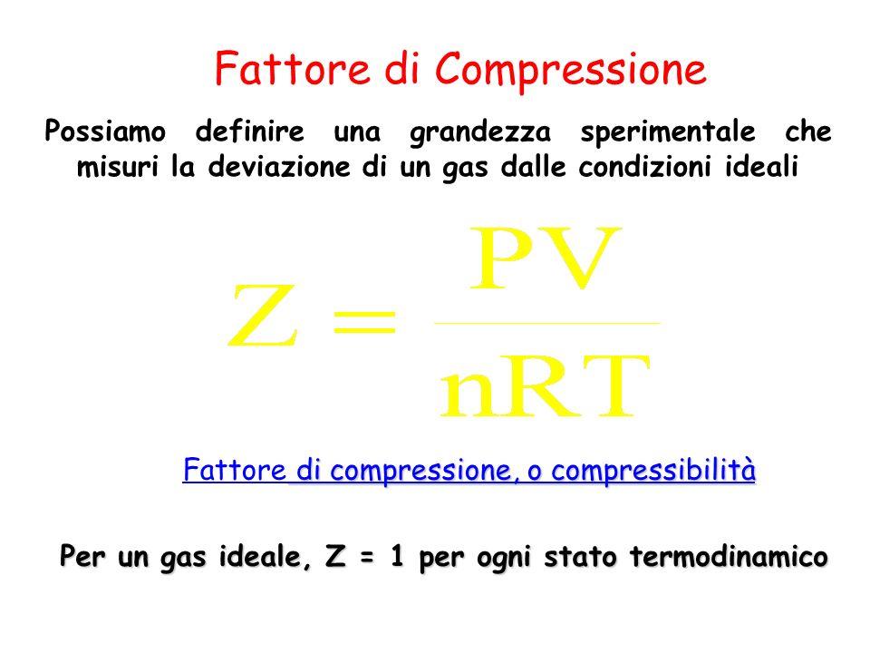 Fattore di Compressione