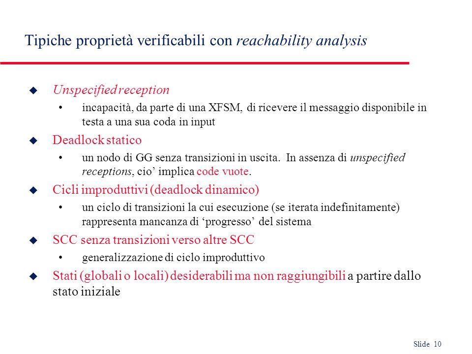 Tipiche proprietà verificabili con reachability analysis