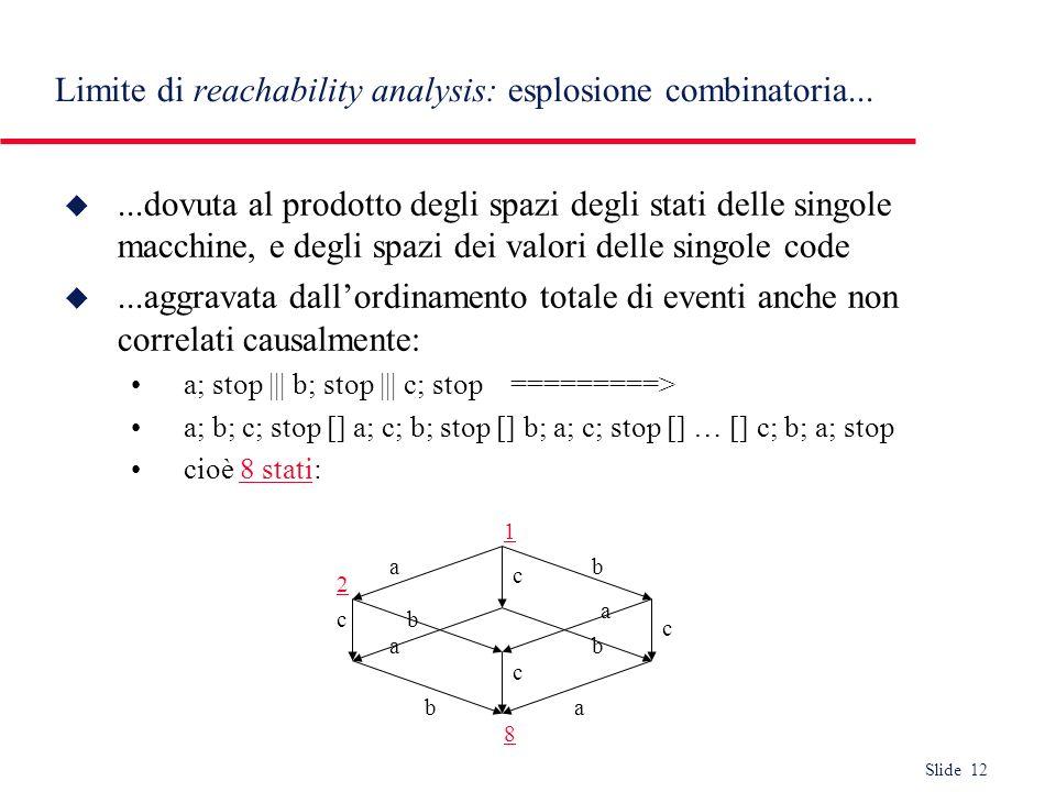 Limite di reachability analysis: esplosione combinatoria...