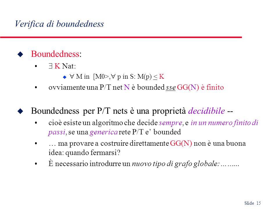 Verifica di boundedness