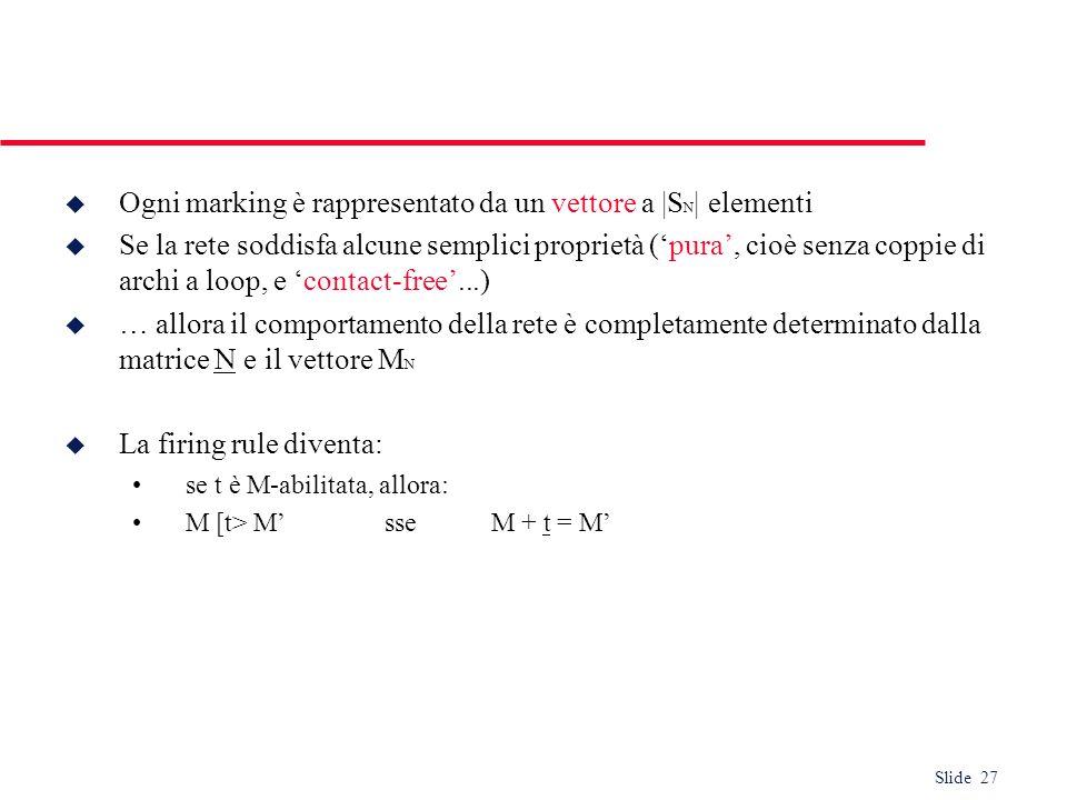 Ogni marking è rappresentato da un vettore a |SN| elementi