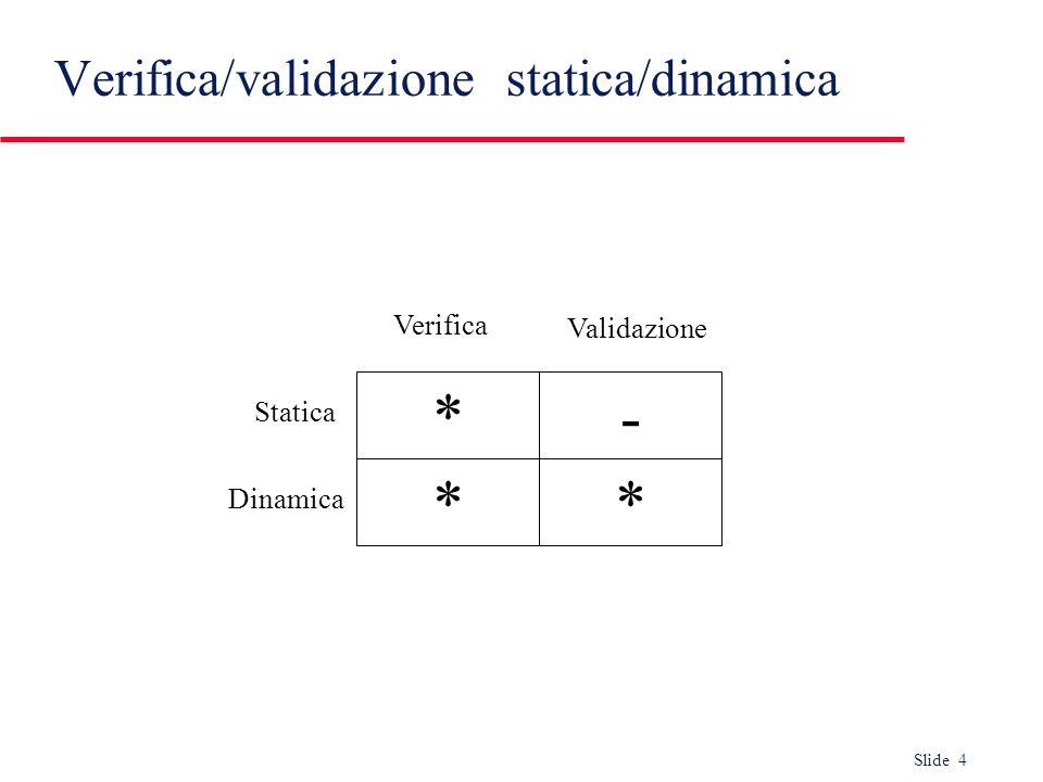 Verifica/validazione statica/dinamica