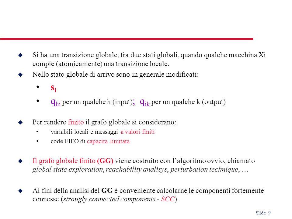 qhi per un qualche h (input); qik per un qualche k (output)