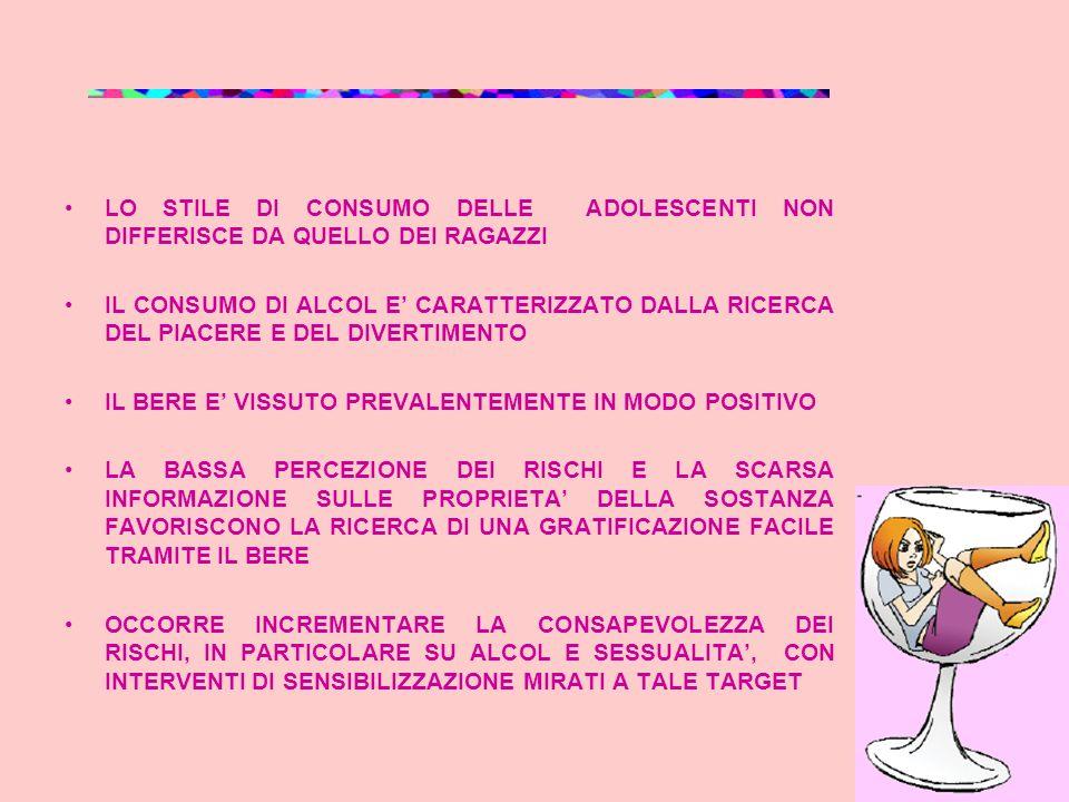 LO STILE DI CONSUMO DELLE ADOLESCENTI NON DIFFERISCE DA QUELLO DEI RAGAZZI