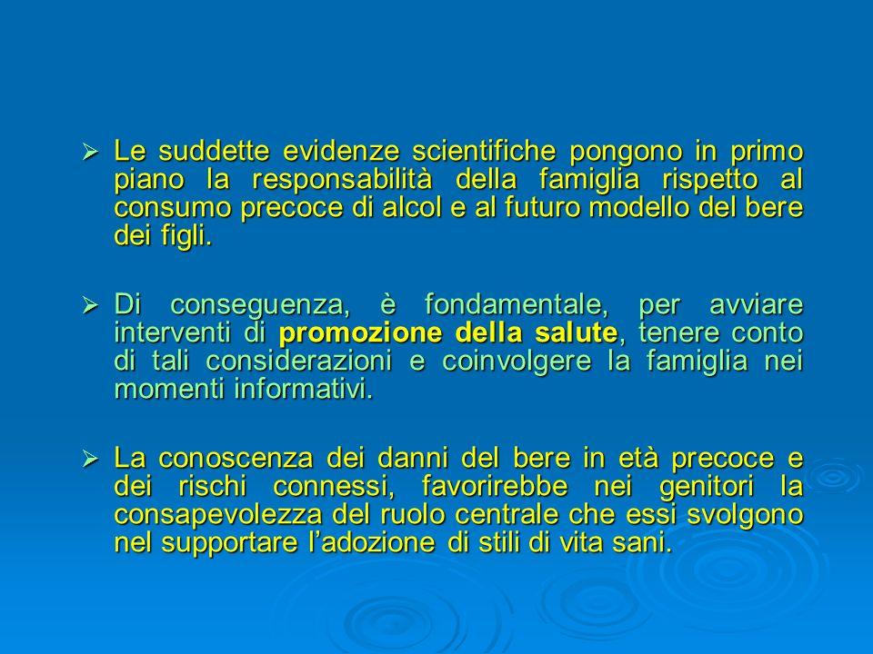Le suddette evidenze scientifiche pongono in primo piano la responsabilità della famiglia rispetto al consumo precoce di alcol e al futuro modello del bere dei figli.