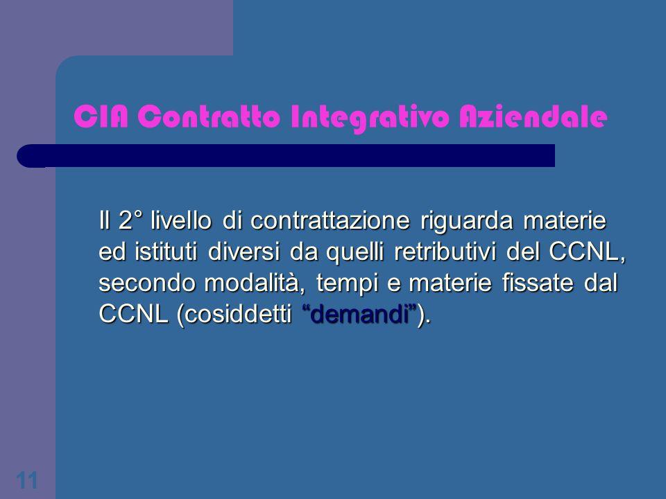 CIA Contratto Integrativo Aziendale
