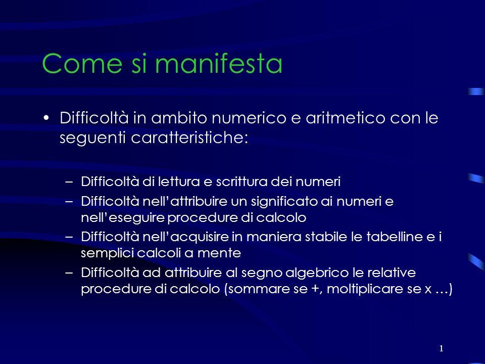 Come si manifesta Difficoltà in ambito numerico e aritmetico con le seguenti caratteristiche: Difficoltà di lettura e scrittura dei numeri.