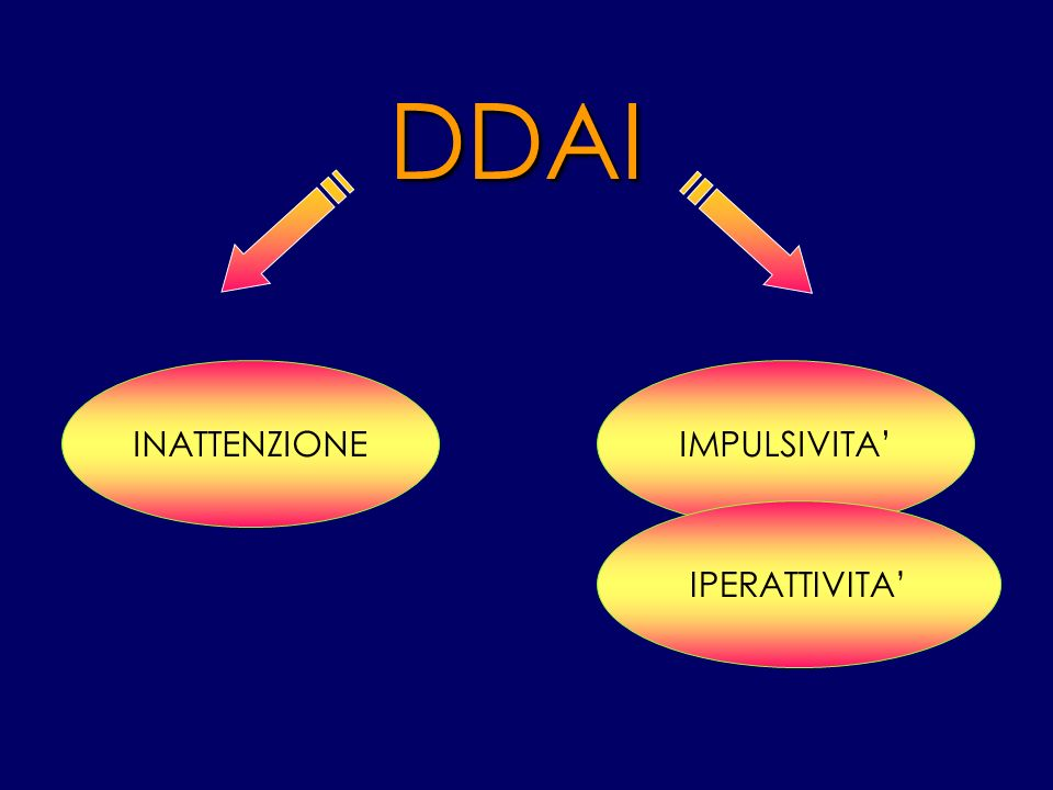 DDAI INATTENZIONE IMPULSIVITA' IPERATTIVITA'
