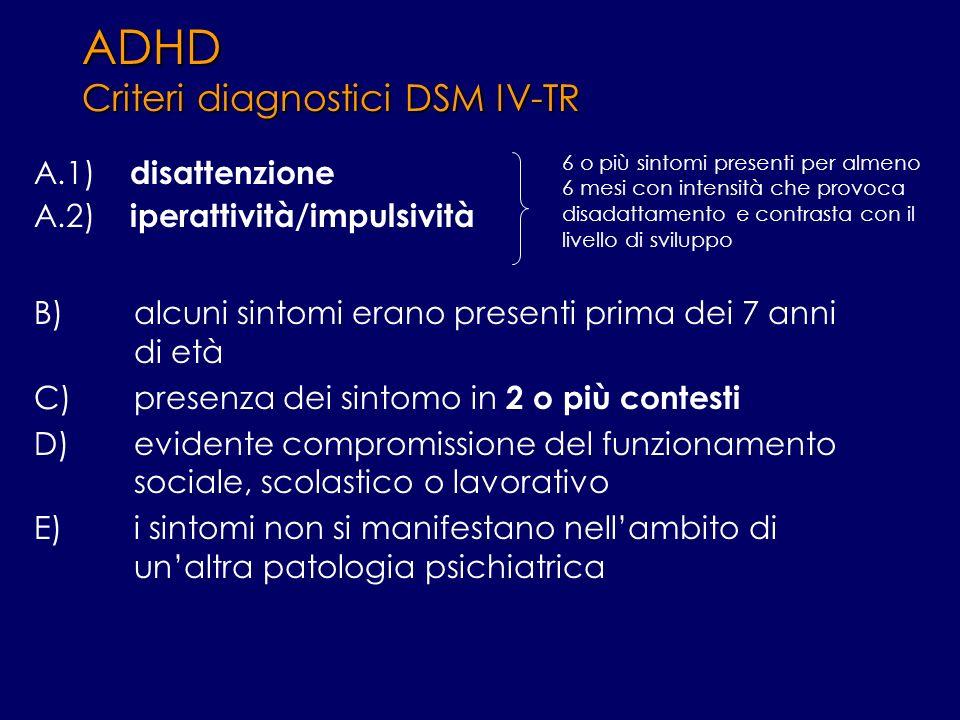 ADHD Criteri diagnostici DSM IV-TR