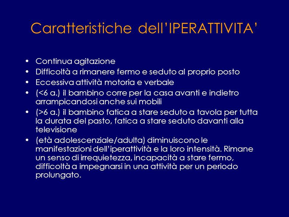 Caratteristiche dell'IPERATTIVITA'