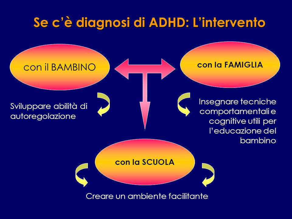 Se c'è diagnosi di ADHD: L'intervento