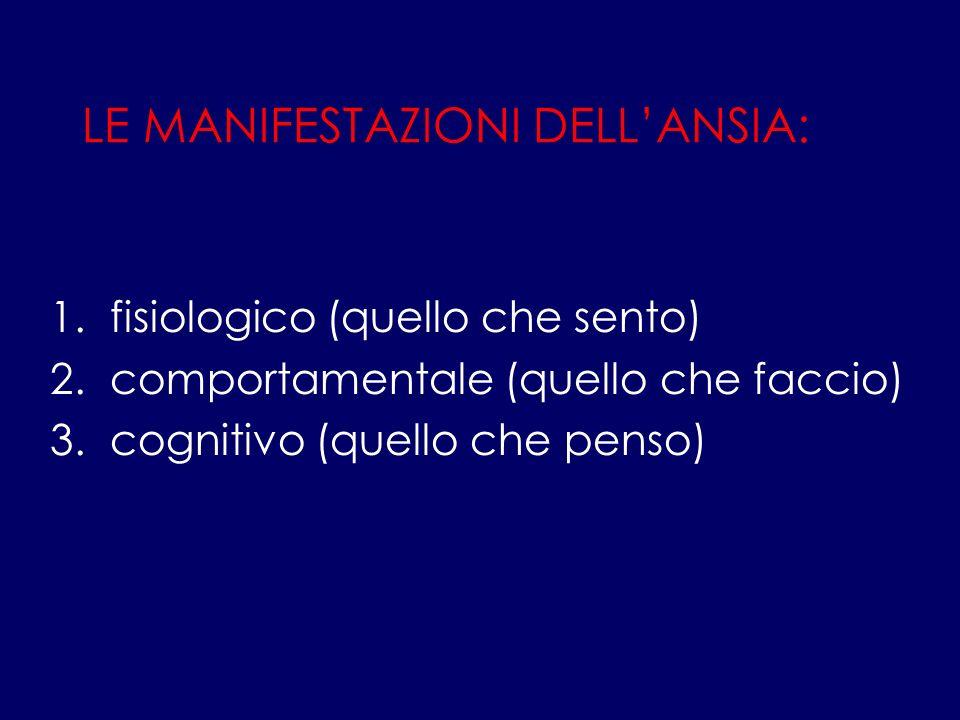 LE MANIFESTAZIONI DELL'ANSIA: