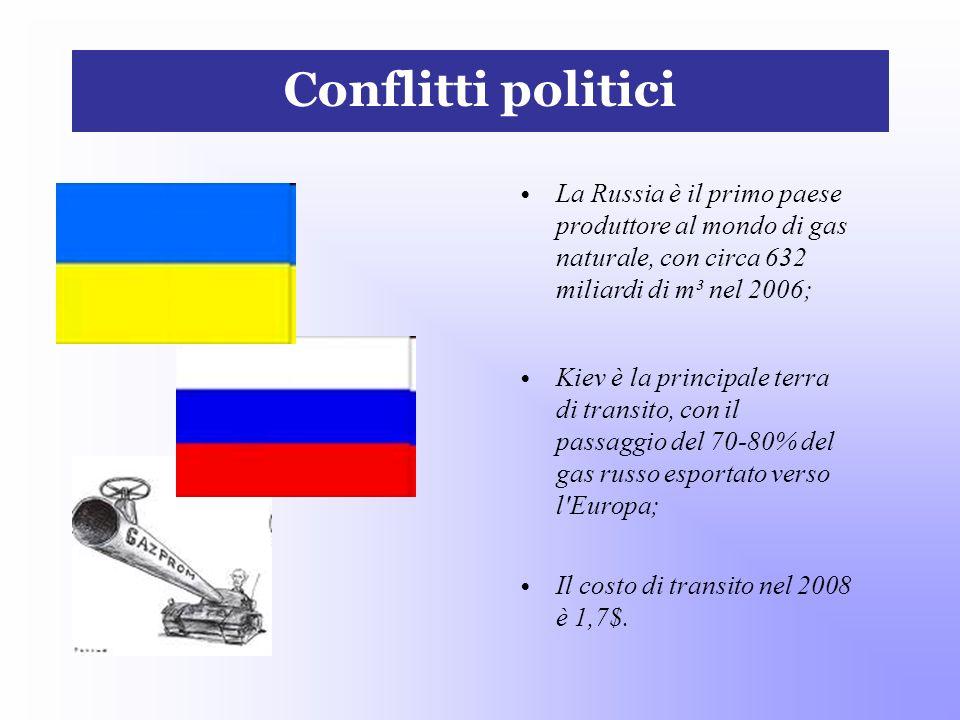 Conflitti politiciLa Russia è il primo paese produttore al mondo di gas naturale, con circa 632 miliardi di m³ nel 2006;